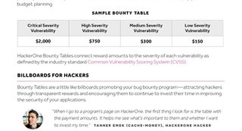 Attract Hackers and Budget Predictably with HackerOne Bounty Tables