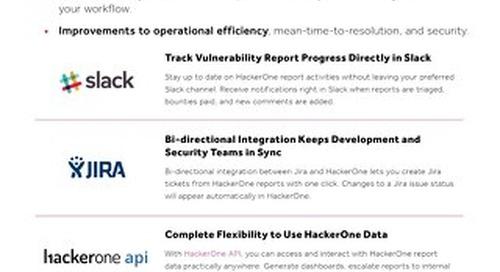 HackerOne Integrations and API Brief