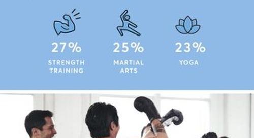 Top Trends Kickboxing Report