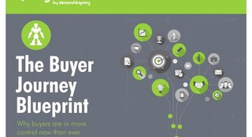 Buyer Journey Blueprint