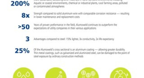 Alumoweld® Cable Benefits Brochure