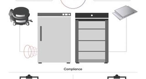 USP 800 Compliant Cleanroom Refrigeration