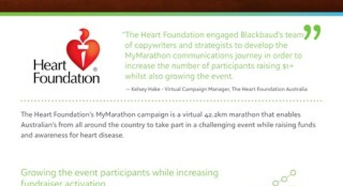 Campaign Spotlight: My Marathon
