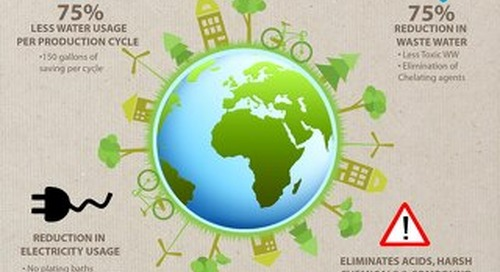 YKK Snap and Button Products Eco-friendly Flyer