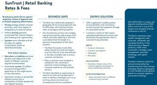 SunTrust Retail Banking