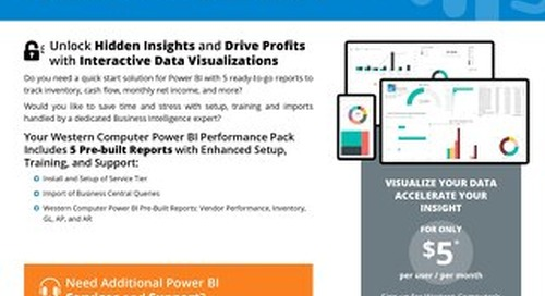 Power BI Bundle for Dynamics 365 BC and Dynamics NAV