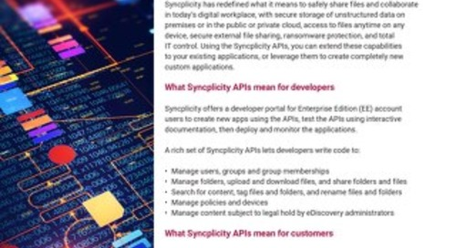 Reimagine existing applications or create new ones with Syncplicity APIs