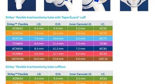 Shiley™ Flexible Tracheostomy Tubes (A Codes)
