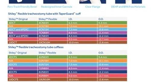 Shiley™ Flexible Tracheostomy Tubes (H Codes)
