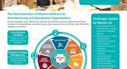 Macola: Overview