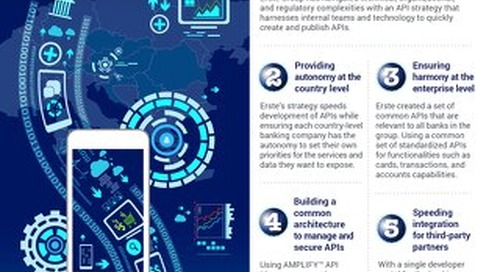 5 ways Erste Group is innovating with banking APIs