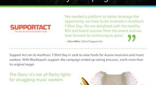 Campaign Spotlight: AusMusic T-Shirt Day