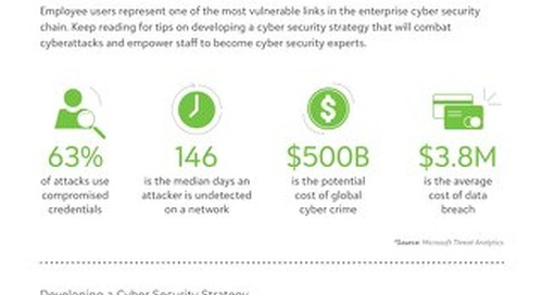 Cyber Security Tip Sheet _Higher Ed