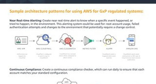 Architecting for GxP compliance