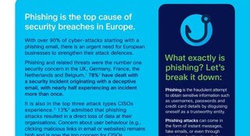 Cisco Umbrella, Duo Security & Cisco Email Security: The European Phishing Threat