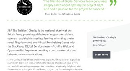 ABF The Soldiers' Charity | Digital Services
