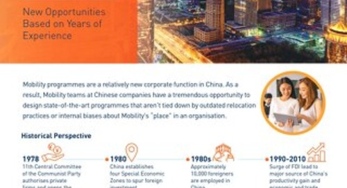 Design Mobility China