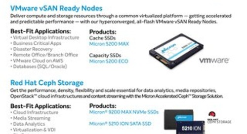 Micron Accelerated Solutions