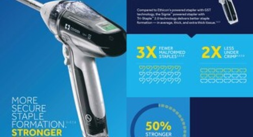 Infographic: Signia™ Stapler Competitive Data