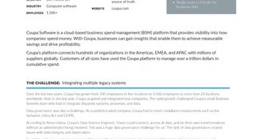 Coupa: Managing Data for a Rapidly Expanding Company