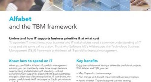 Alfabet & the TBM framework