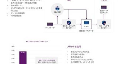 データシート: vSentry™ CAN オプティマイザ