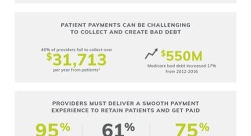 How Patient Satisfaction Impacts Your Cash Flow