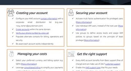 AWS Account Management