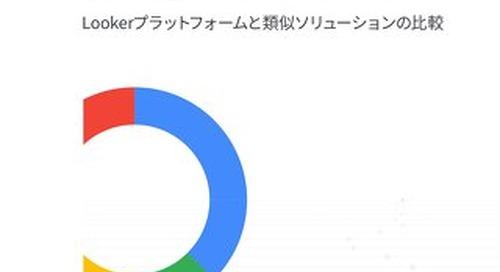 組み込み型アナリティクス比較資料:Lookerプラットフォーム