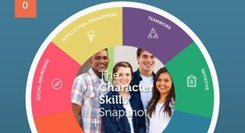 Interpretive Guide for the Character Skills Snapshot