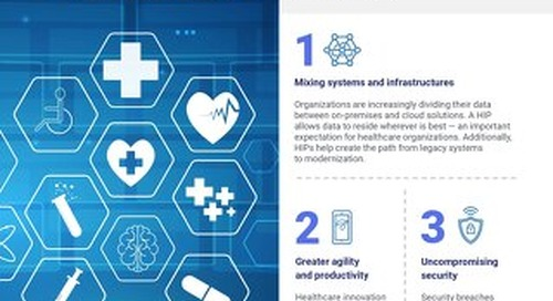 6 ways a hybrid integration approach is right for healthcare