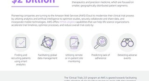 AWS Clinical Trials Architecture
