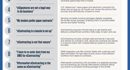 Digital Contracting Facts Sheet