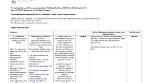 McRae Lumber-FSC Algonquin Park