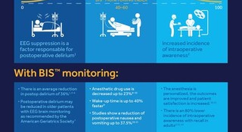 GET ANESTHETIC DOSING JUST RIGHT - BIS™ MONITORING