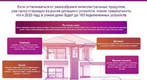 Infographic: Trusted Home - Russian