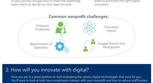 Infographic: Digital Transformation for Tech Leaders