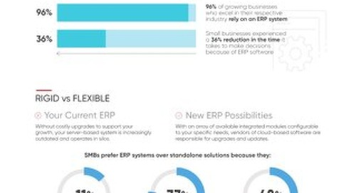 When Is It Time to Replace Your ERP System?