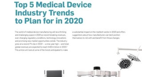5 Top Medical Device Industry Trends to Plan for in 2020 - Trend Brief
