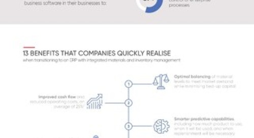 13 Benefits of ERP Material Inventory Management Infographic