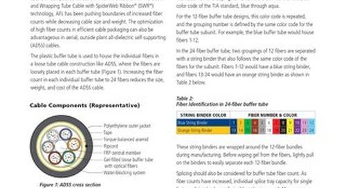 Advantages of 24-Fiber Buffer Tubes