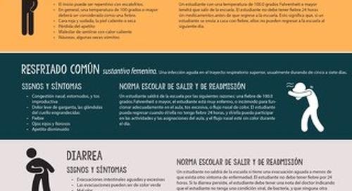 Spanish.ElkGroveUSD.bepreparedinfographic