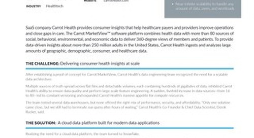 Carrot Health: SaaS Startup Builds on Snowflake for 36x Faster Query Performance