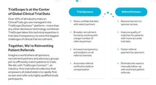 TrialScope Connect Overview Flyer
