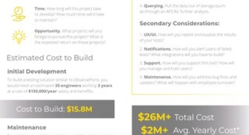 Building vs Buying Your Analytics Testing Solution