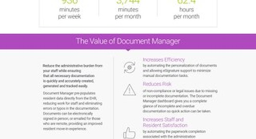 Document Manager Case Study