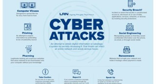How Can You Protect Against Cyber Attacks?