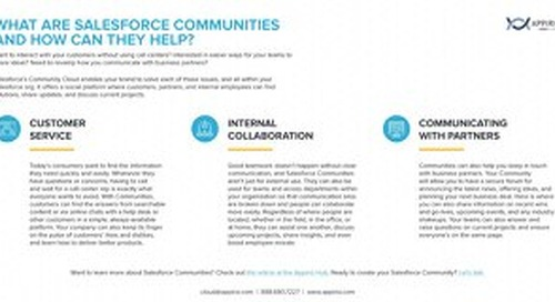 Salesforce Communities Infographic