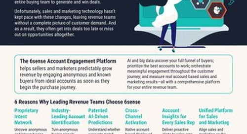 6sense Account Engagement Platform One Pager
