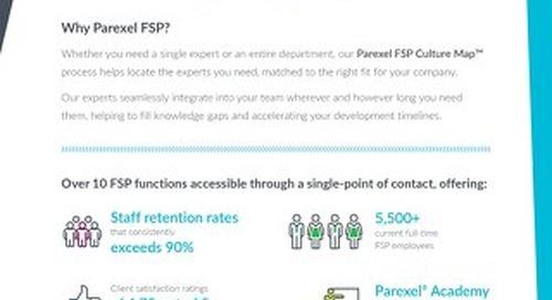 FSP Infographic